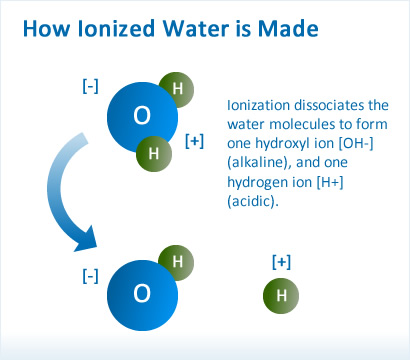 ionized-water-molecule-formation-of-5239314_orig